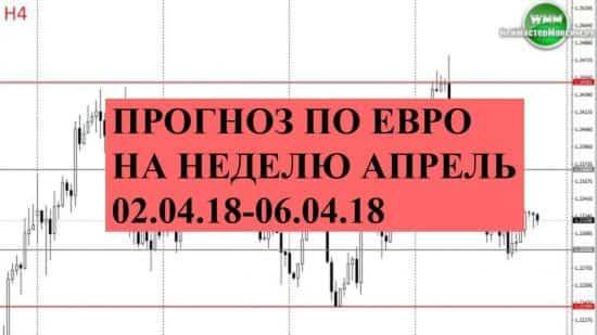 Прогноз по евро на неделю апрель 02.04.18-06.04.18. У нас тут флет!