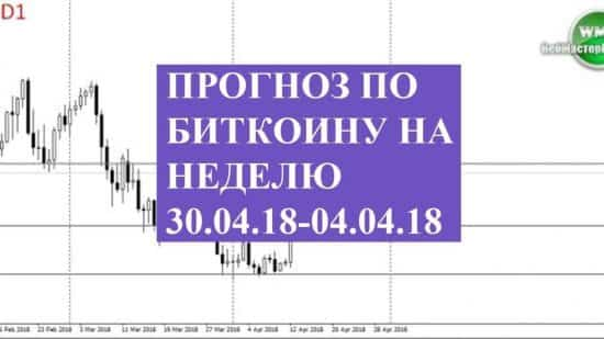 Прогноз по Биткоину на неделю 30.04.18-04.04.18. Цена у важного уровня!