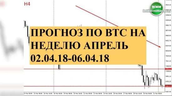 Прогноз по BTC на неделю апрель 02.04.18-06.04.18. Быки в отчаянии