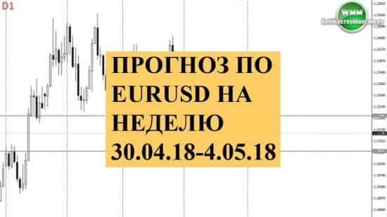 Прогноз по EurUsd на неделю 30.04.18-4.05.18. Ожидаем отскока