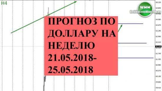 Прогноз на неделю 21.05.2018-25.05.2018 по доллару. Уровни, как ориентиры
