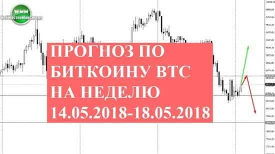 Прогноз по биткоину BTC на неделю 14.05.2018-18.05.2018. Чем обусловлен ход цены