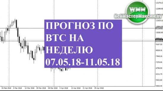 Прогноз по BTC на неделю 07.05.18-11.05.18. А вы что думаете?