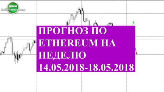 Прогноз по ethereum на неделю 14.05.2018-18.05.2018. Уровень станет катализатором