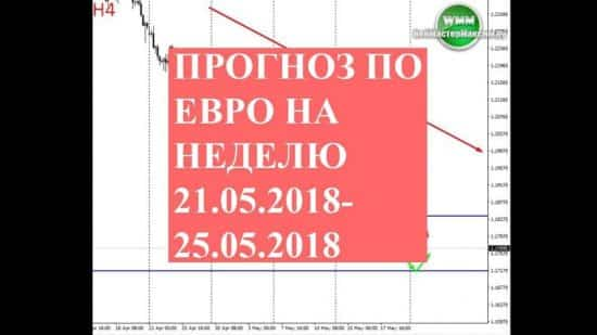 Прогноз по евро на неделю 21.05.2018-25.05.2018. Тренд определен