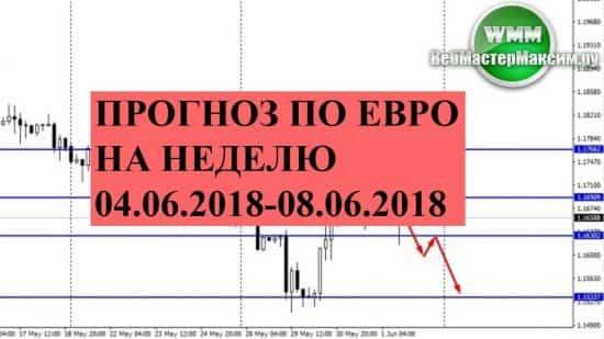 Прогноз по евро на неделю 04.06.2018-08.06.2018. Кое-что скрыто