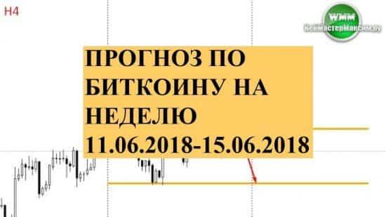 Прогноз по биткоину на неделю 11.06.2018-15.06.2018. Тренд есть, но…