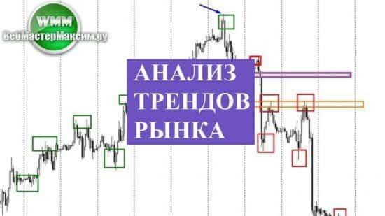 Анализ трендов рынка. Интересный вывод на его базе