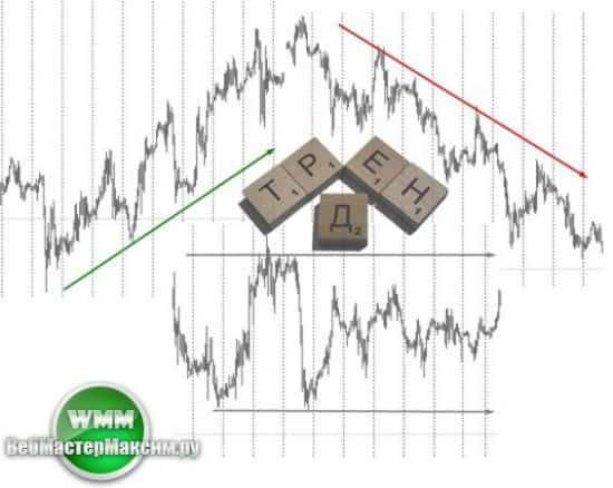 анализ трендов рынка 1