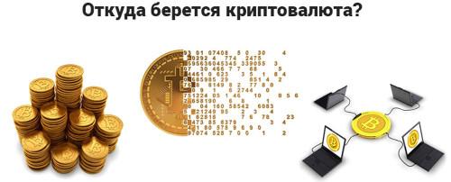 Откуда берется криптовалюта? Добыча понятным языком!