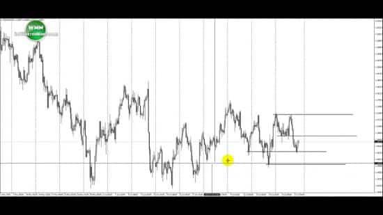Прогноз евро доллар форекс 30.07.18-03.08.18. Чем порадует грядущая неделя?