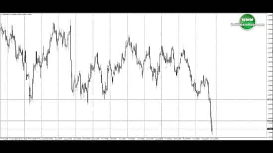 Ближайший прогноз на евро 13.08.18-17.08.18