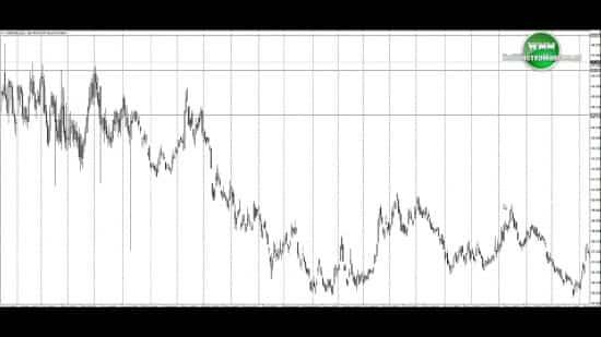 Прогноз доллара на ближайшие дни 20.08.18-24.08.18