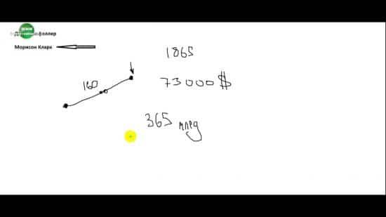 История Рокфеллеров. Почему они богаты?