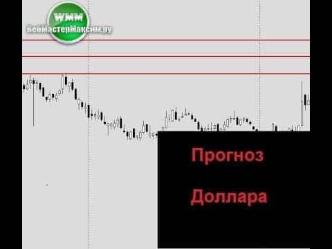 Независимый прогноз курса доллара на неделю 10.09.18-14.09.18