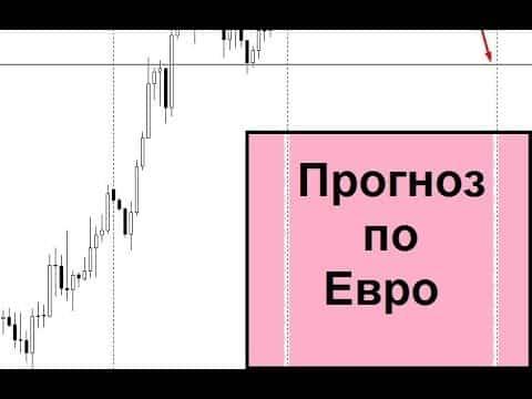 Прогноз EURUSD на неделю 03.09.18-07.09.18