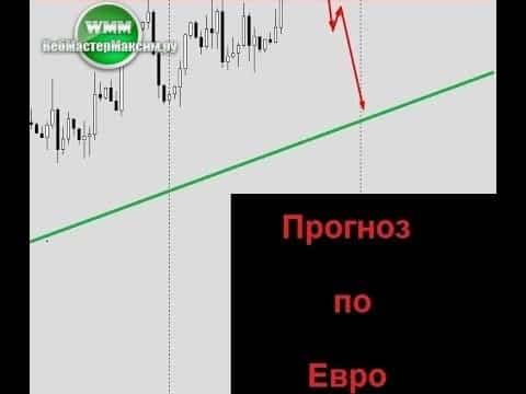 Прогноз по евро на ближайшую неделю 24.09.18-28.09.18