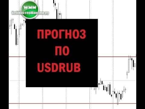 Прогноз по USDRUB на неделю 05-09.11.2018. Смотрите внимательно!