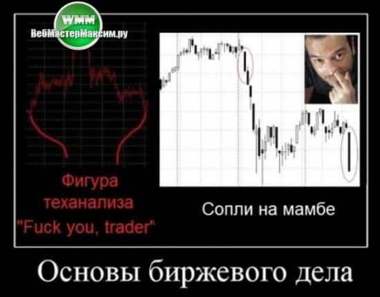 форекс сделки