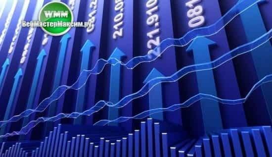 трендовые торговые системы