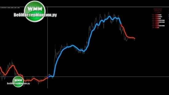 Стратегия FX Nuke. «Взорви рынок»!