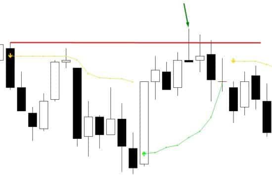 стратегия торгов бинарными опционами