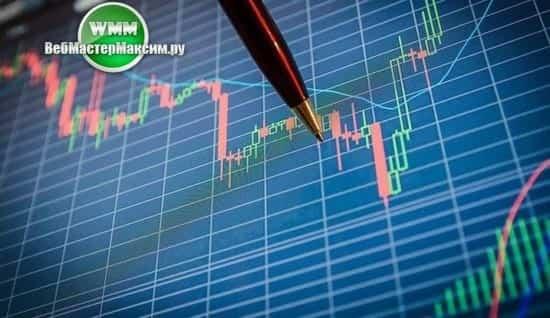 обыкновенные акции сбербанка