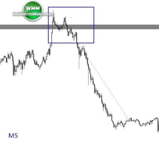 евро сделка