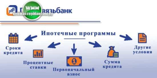 Расчет кредитной программы