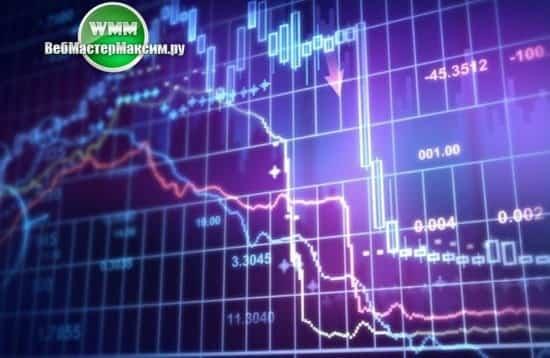 курсы фондовый рынок