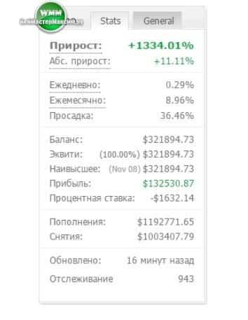 myfxbook com русский язык