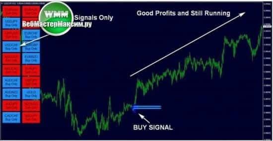 валютный рынок форекс forex стратегия тактика