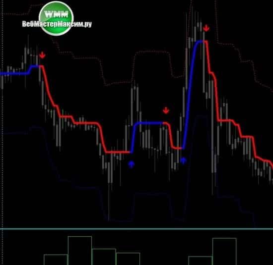 валютные стратегии форекс