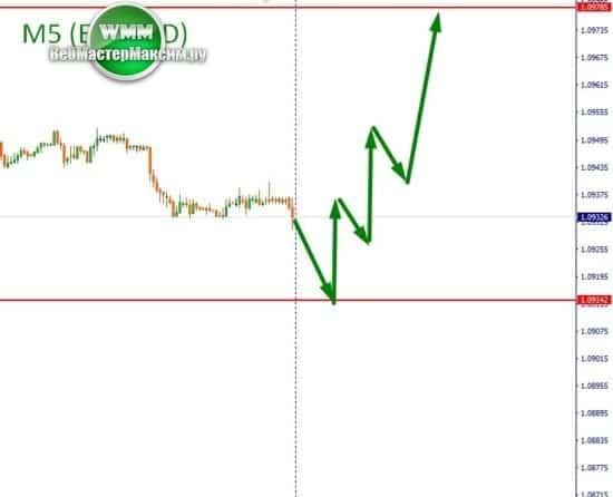 евро аналитика