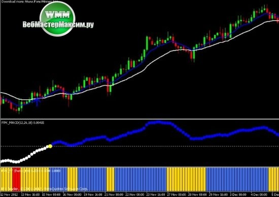 Forex Keeper System