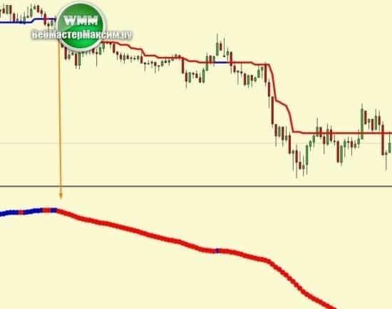 Trendmagicsystem продажи 3