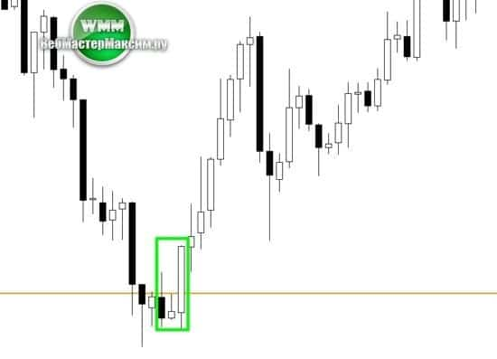 модель поглощения на рынке 1