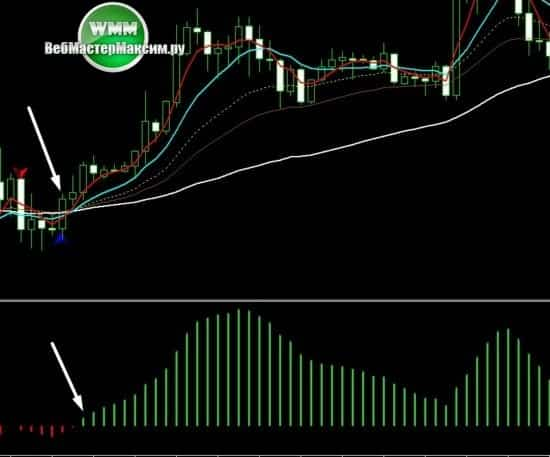стратегия Simple Trend 1