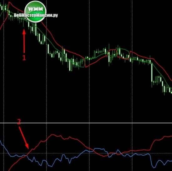Xray продажи по системе 3