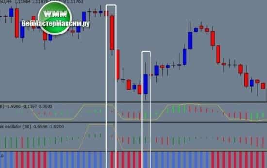 1 торговая система Hilo