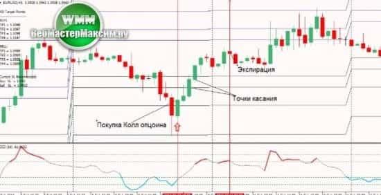 1 торговая стратегия Nrp