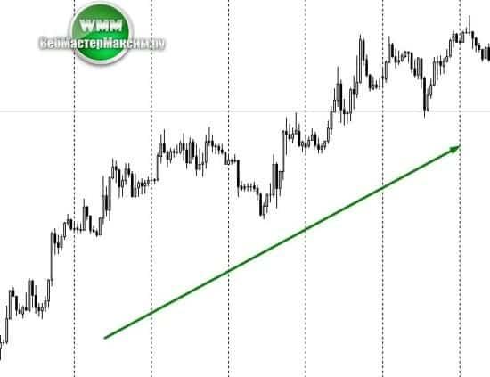 2 Kf Forex тренд определяем