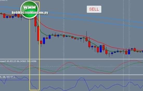 2 сделки на продажу по системе
