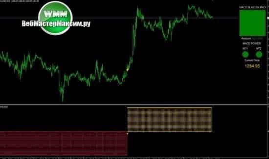 2 Blaster Pro торговая стратегия