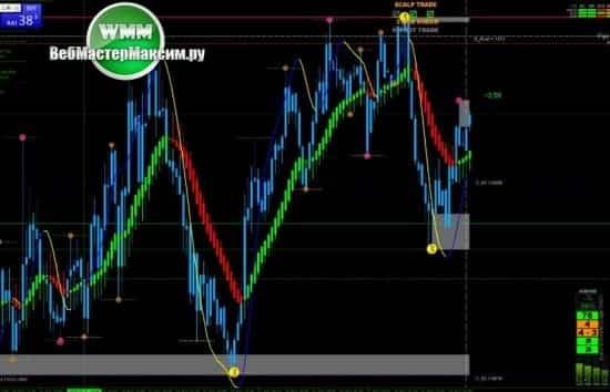 2 как открывать торговые позиции форекс