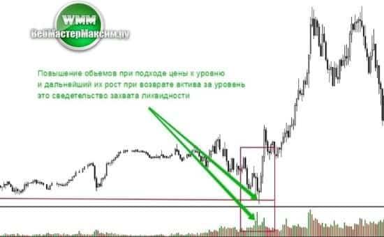 2 работа по захвату ликвидности