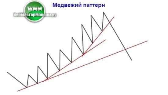 1 складной метр форекс