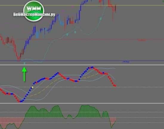 1 Wilds Hybrid Trading System покупки