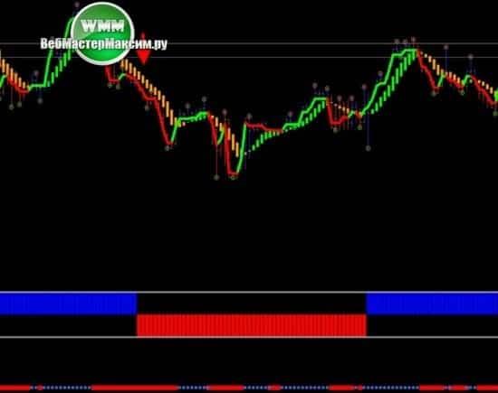 2 продажи Стратегия Sefc Palato