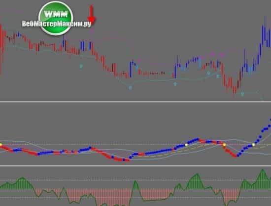 2 Wilds Hybrid Trading System продажа